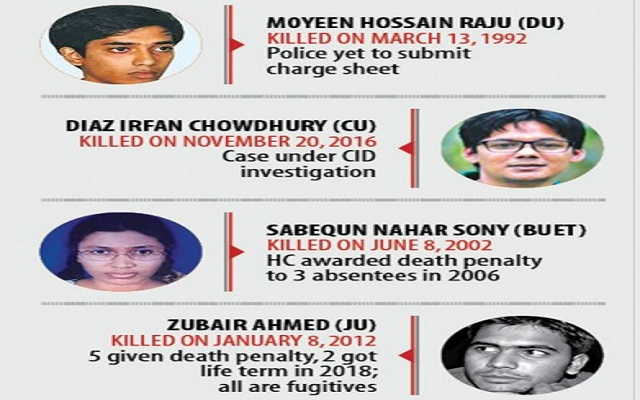 Killings on Campuses: No punishment in most cases