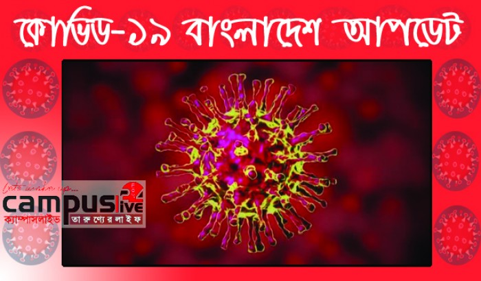 Coronavirus cases surge by 3,201 in BD
