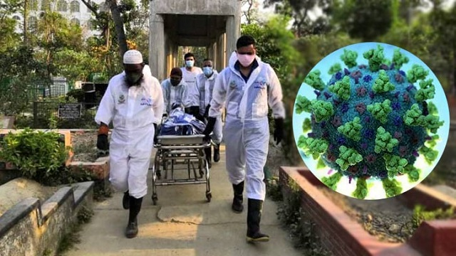 Bangladesh sees 239 more deaths from Covid-19